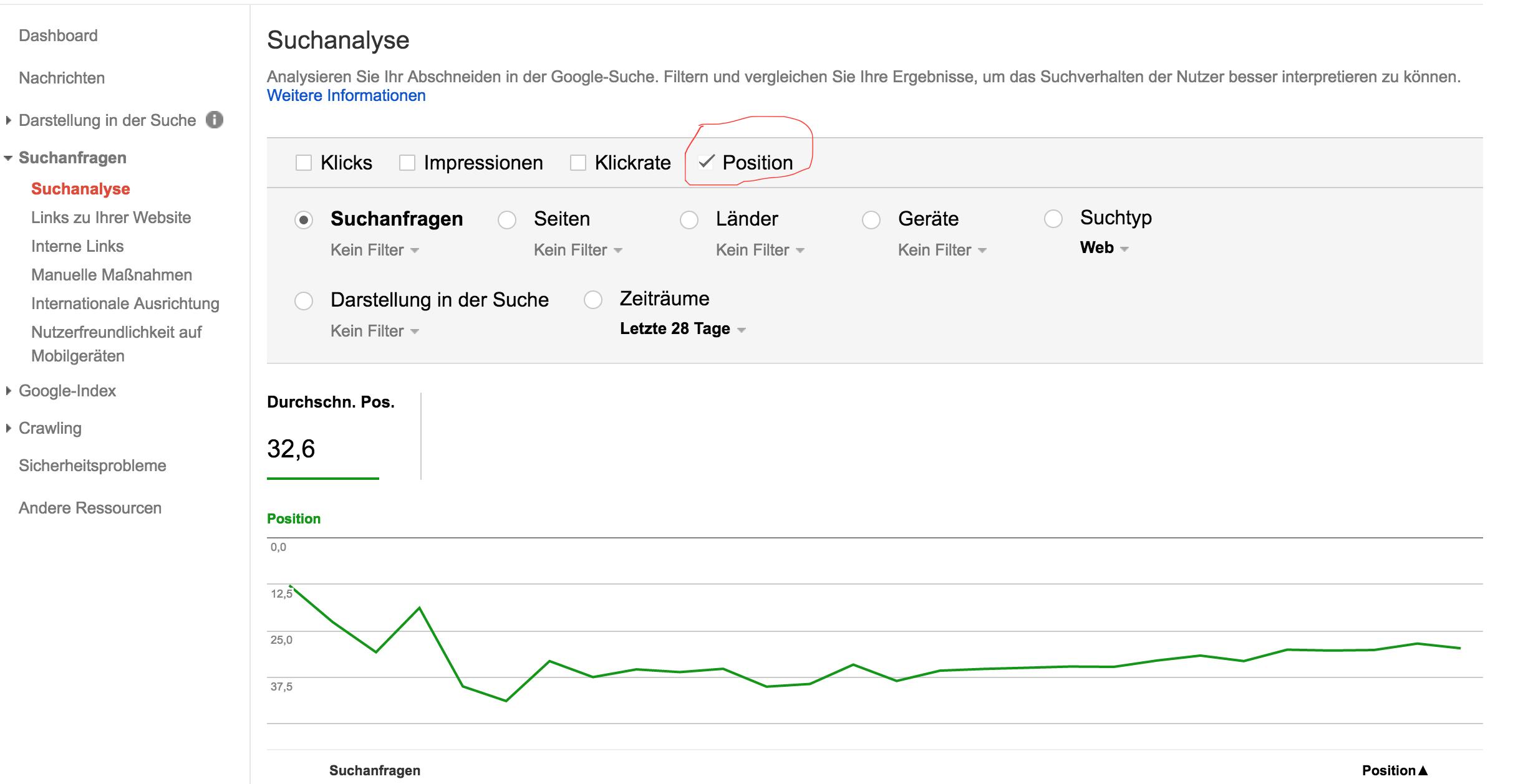 Rankings mit Searchkonsole checken